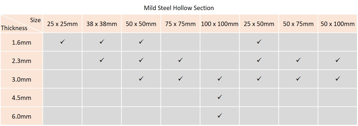 Mild Steel Hollow Section - Building Materials -Renovation
